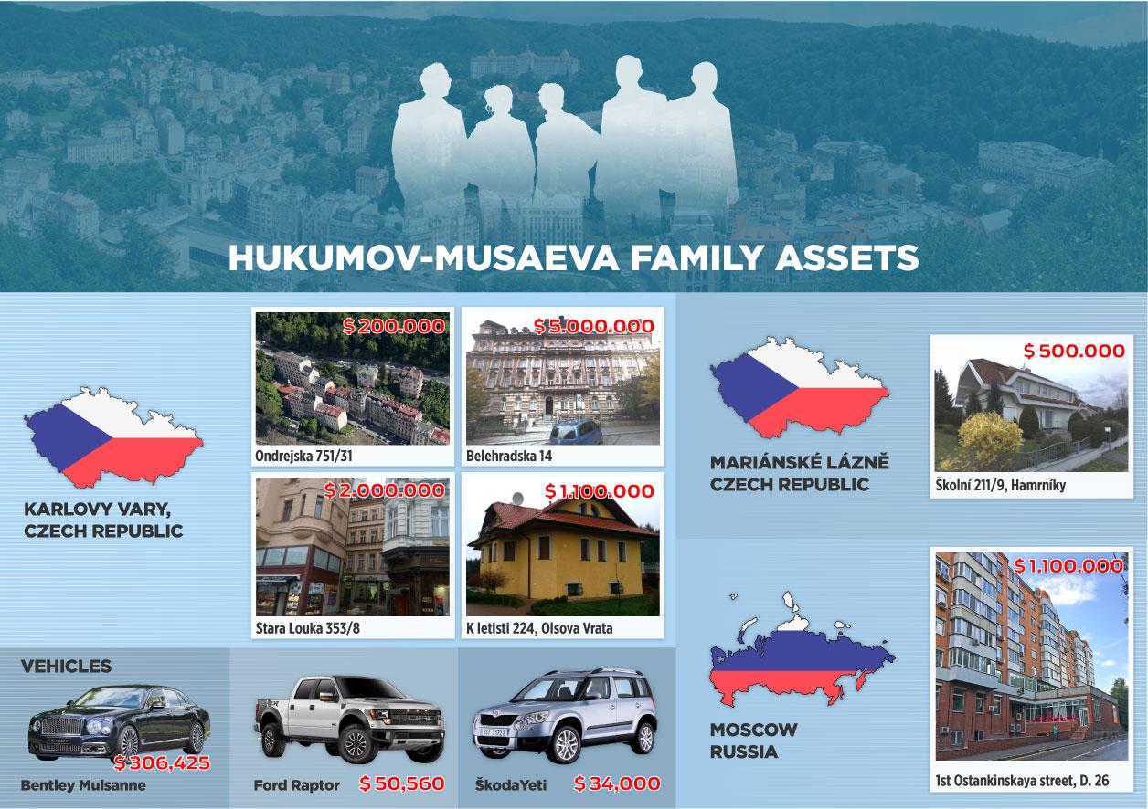 corruptistan/tajikistan/tajik-railways-infographic.jpg