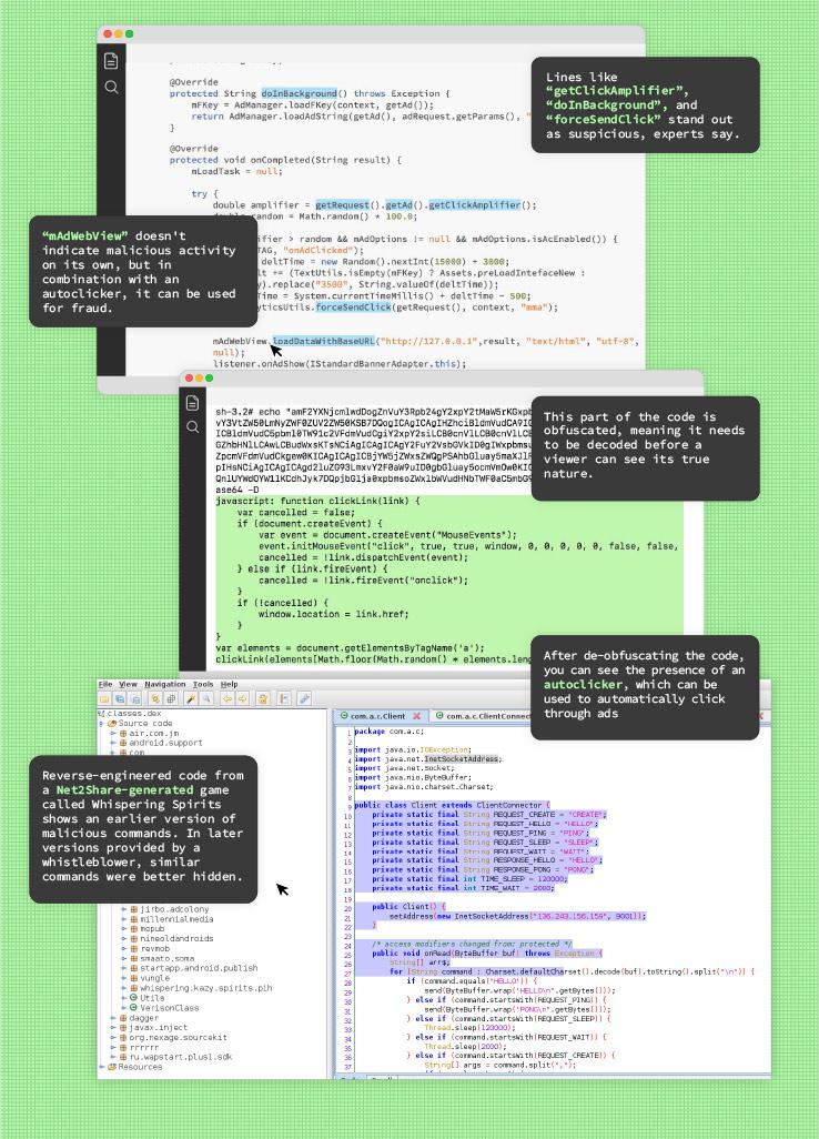 Примеры подозрительного кода, обнаруженного в приложениях Adeco