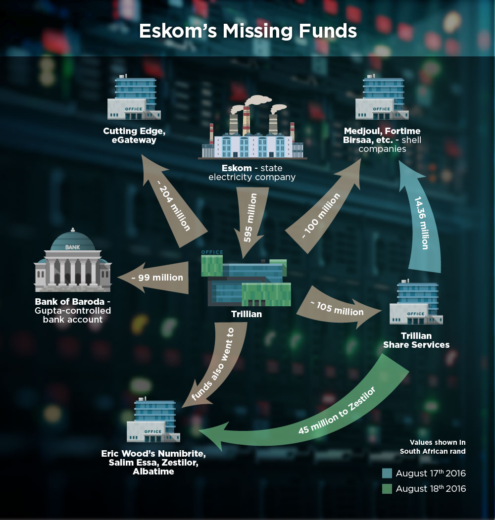 investigations/Eskoms-missing-millions1.jpg
