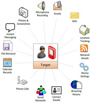 A screenshot of a diagram