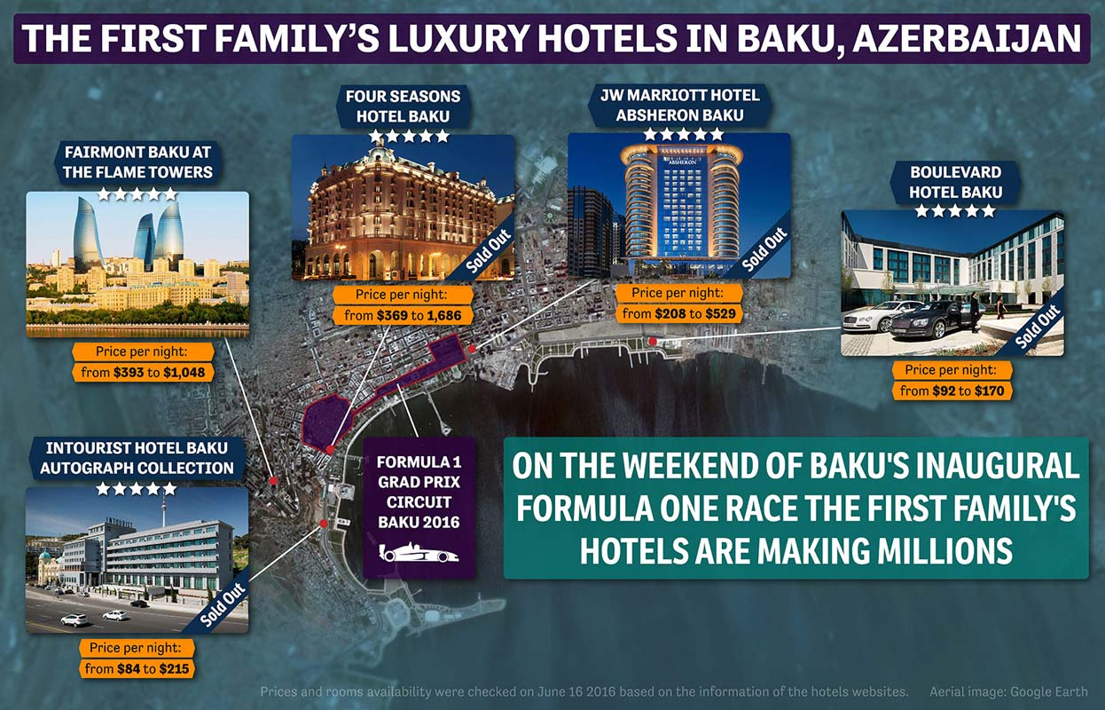 THE FIRST FAMILY'S LUXURY HOTELS IN BAKU, AZERBAIJAN