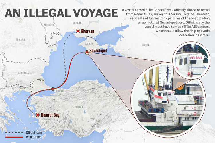 crimea ship routes1
