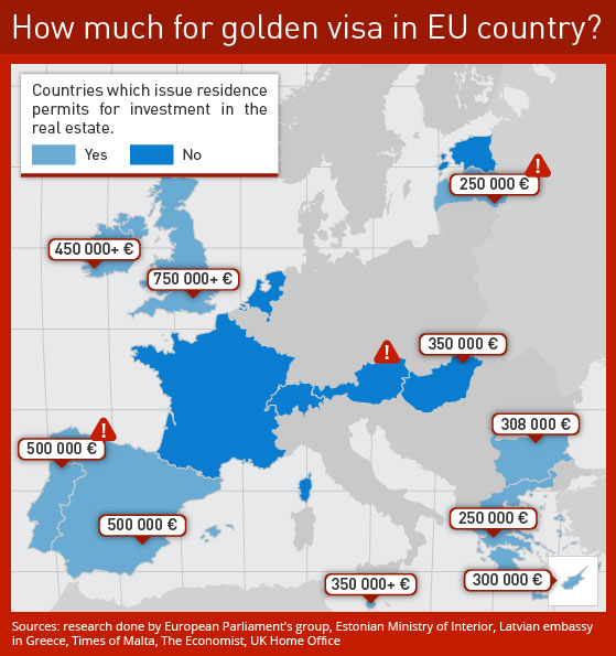 golden-visa-europe