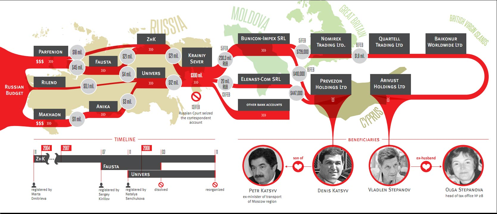 infographic_Magnitsky