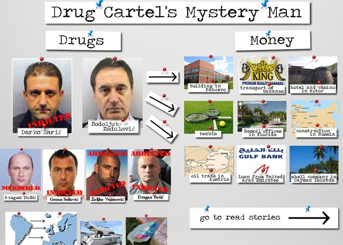 Drug Cartel's Mystery Man
